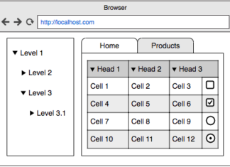 Ui-router nested views