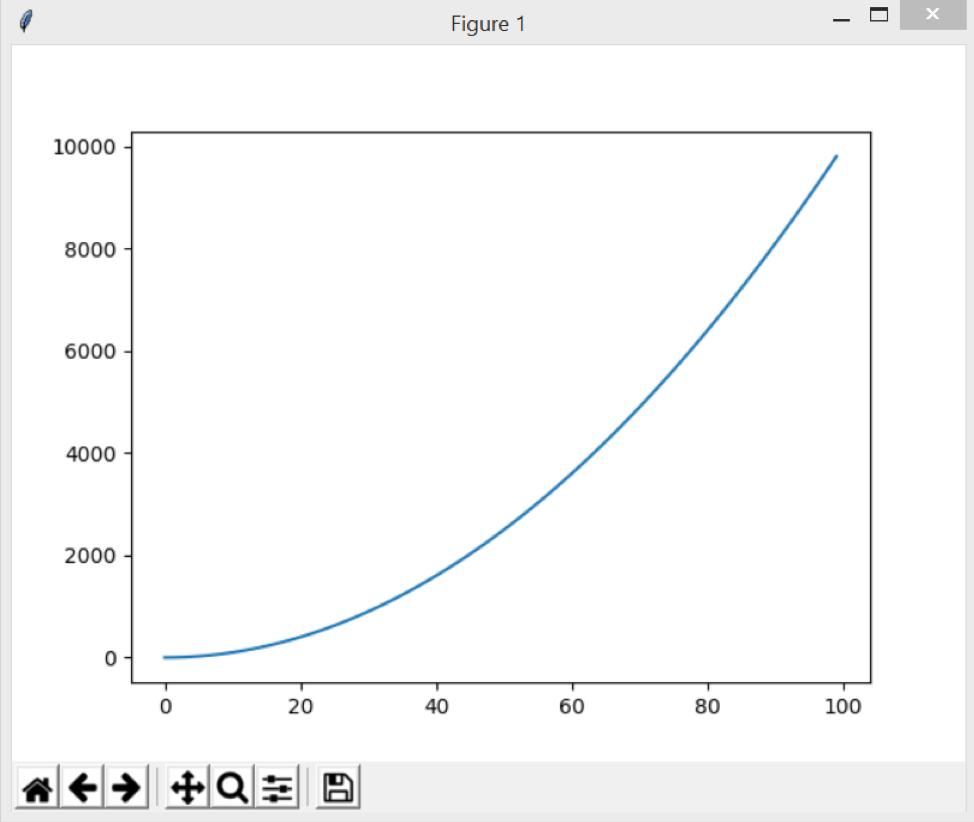 Simple Line Graph in matplotlib