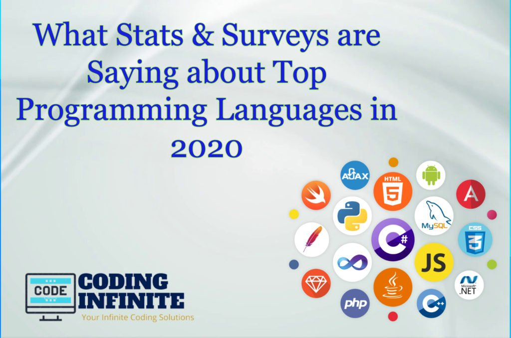 What Stats & Surveys are Saying about Top Programming Languages in 2020