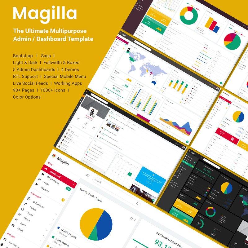 MAGILLA - THE ULTIMATE MULTIPURPOSEDASHBOARD
