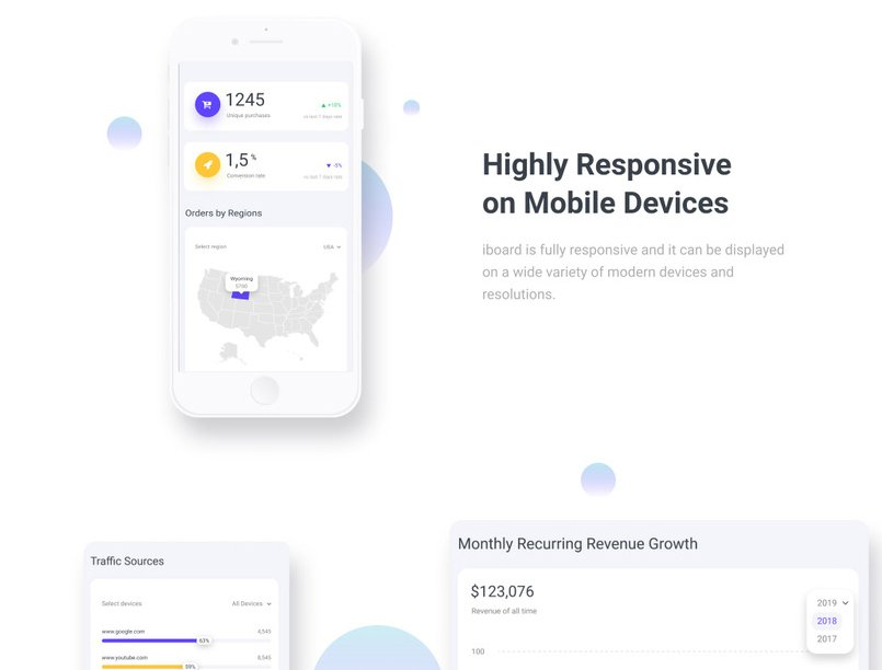 iboard-responsive