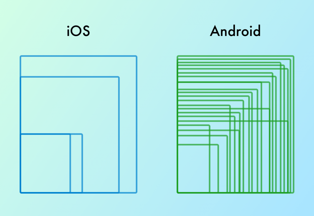ios vs android screen sizes and resolutions